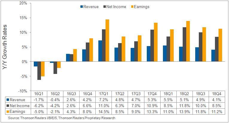 tr-earnings